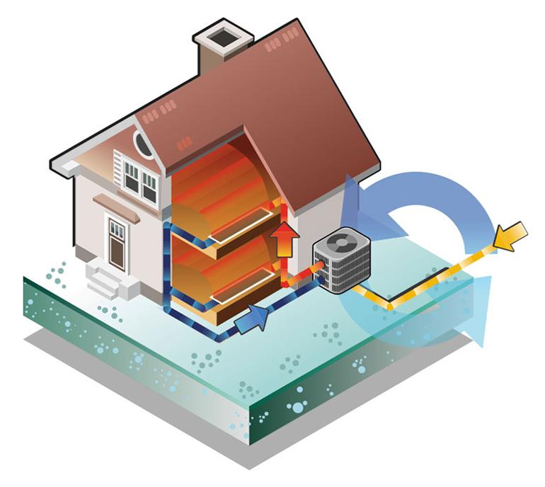 Powietrze jako źródło energii dla pompy ciepła